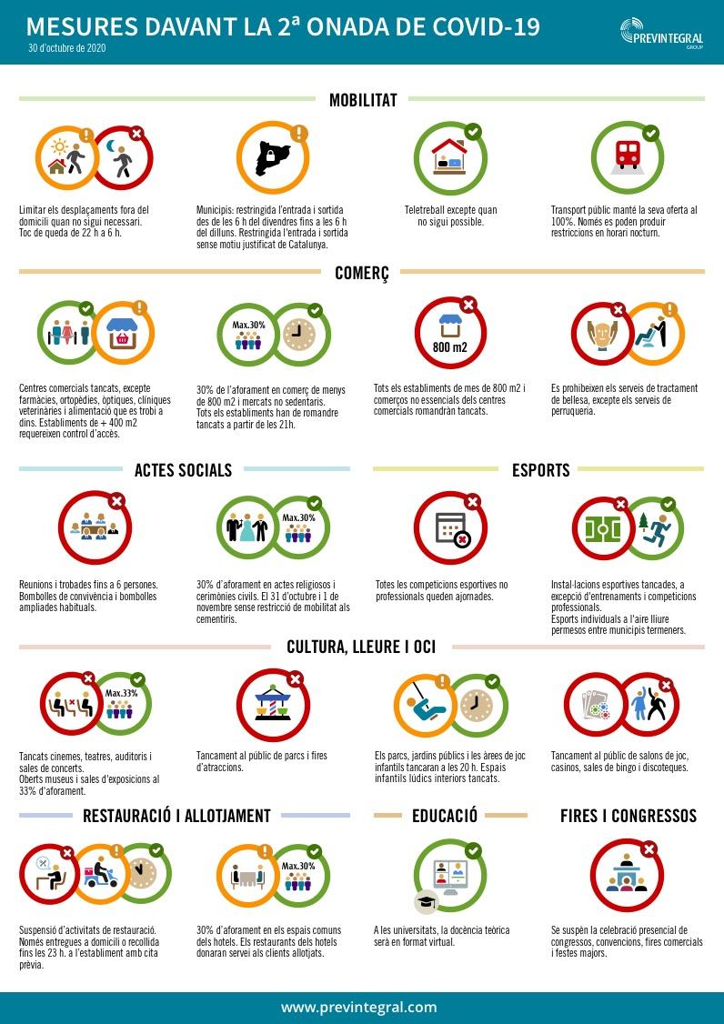 Noves mesures i restriccions covid-19