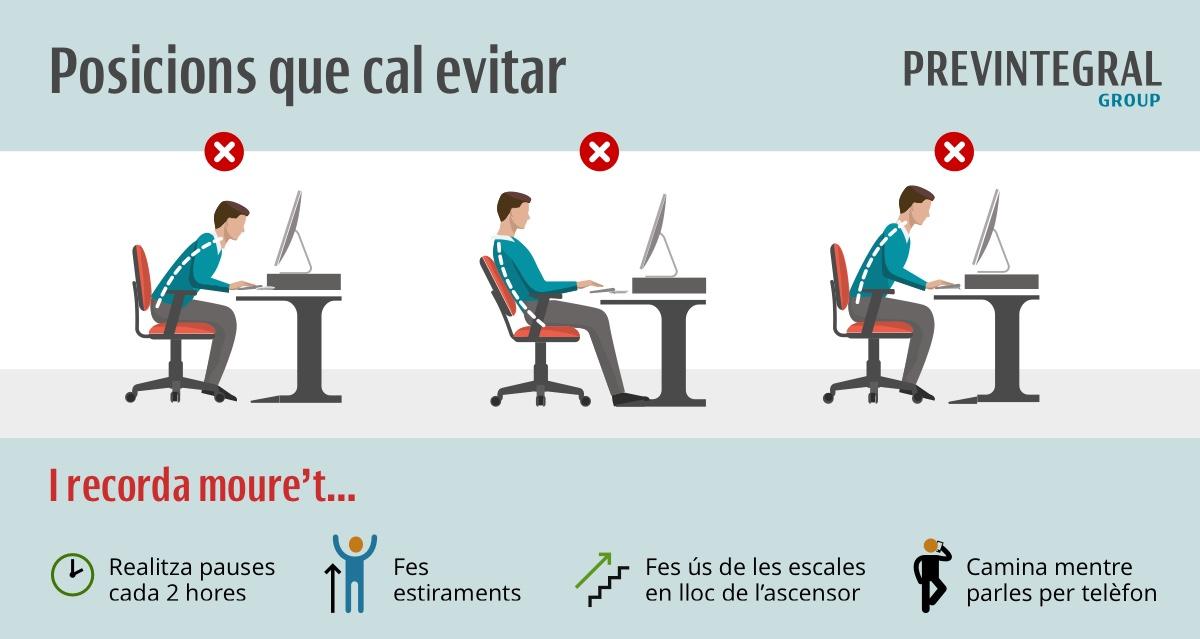 prevenció de riscos - recomanacions posturals ordenador : coll, hombros, esquena, lumbars